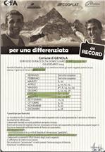 Raddoppio dei passaggi di raccolta del verde nei mesi di luglio e agosto